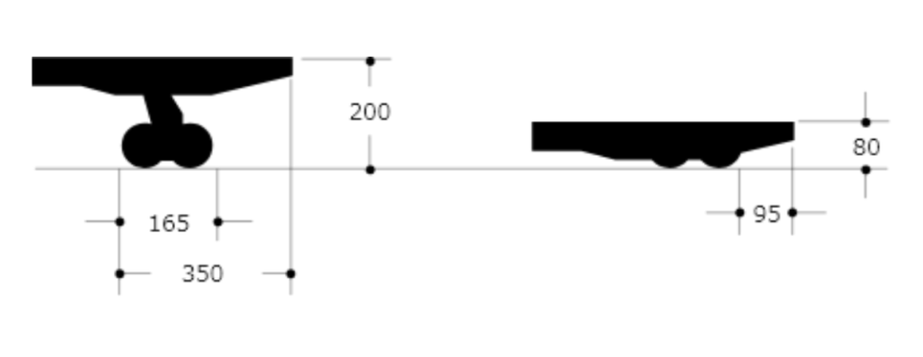 ND30 Normal type Dimensions